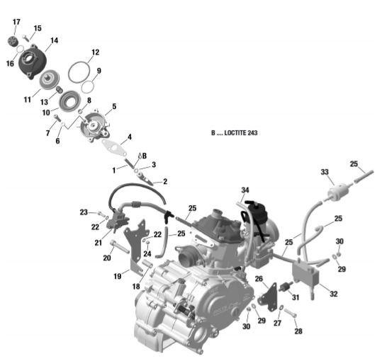 Ricambi Rotax DD2